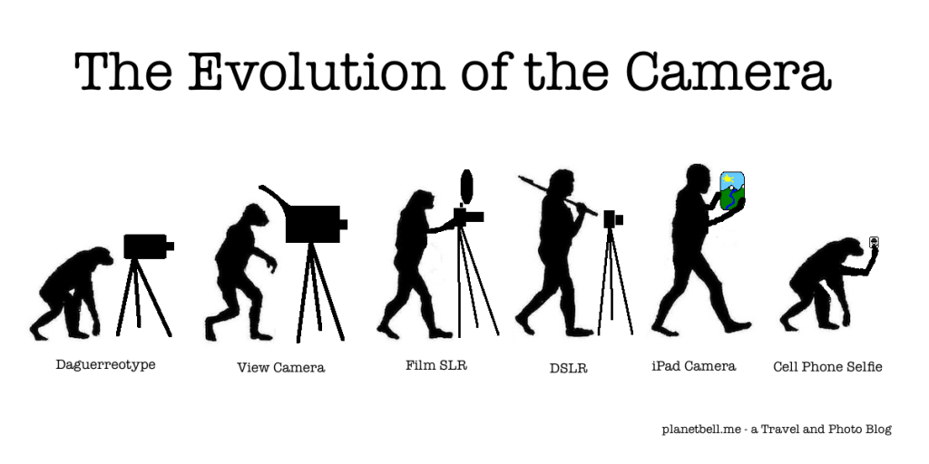 ewolucja fotografii